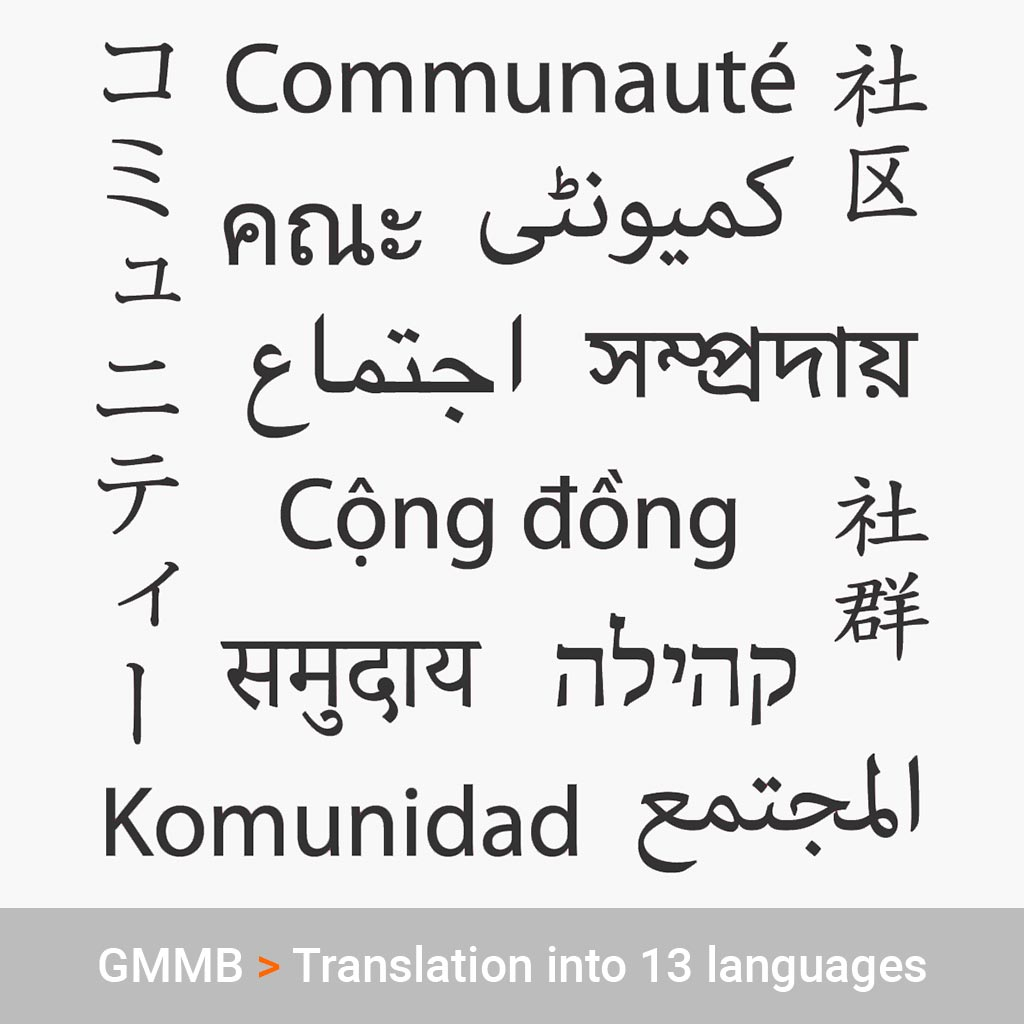 Translation into 13 languages for a Community display